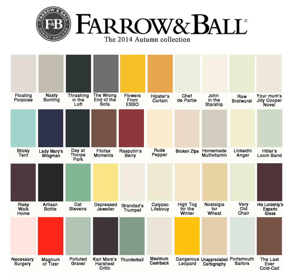 Dulux Kitchen Paint Colour Chart: Livingthedreamdfl
